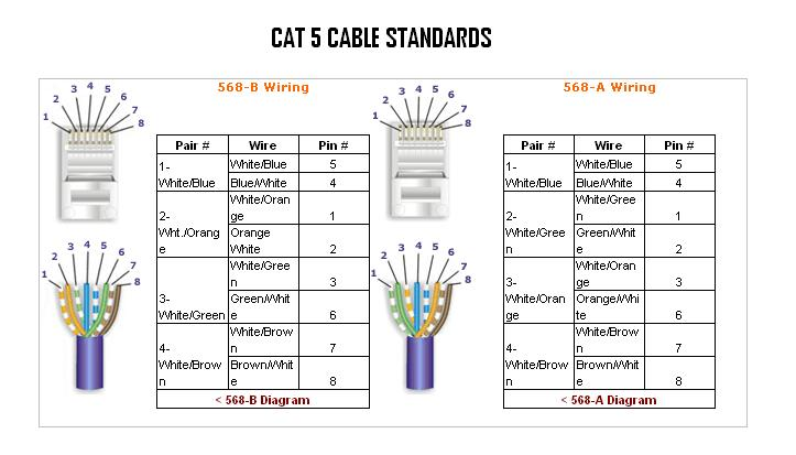 cat cable wiring diagram cat wiring diagrams cat 5 wire diagram cat auto wiring diagram schematic